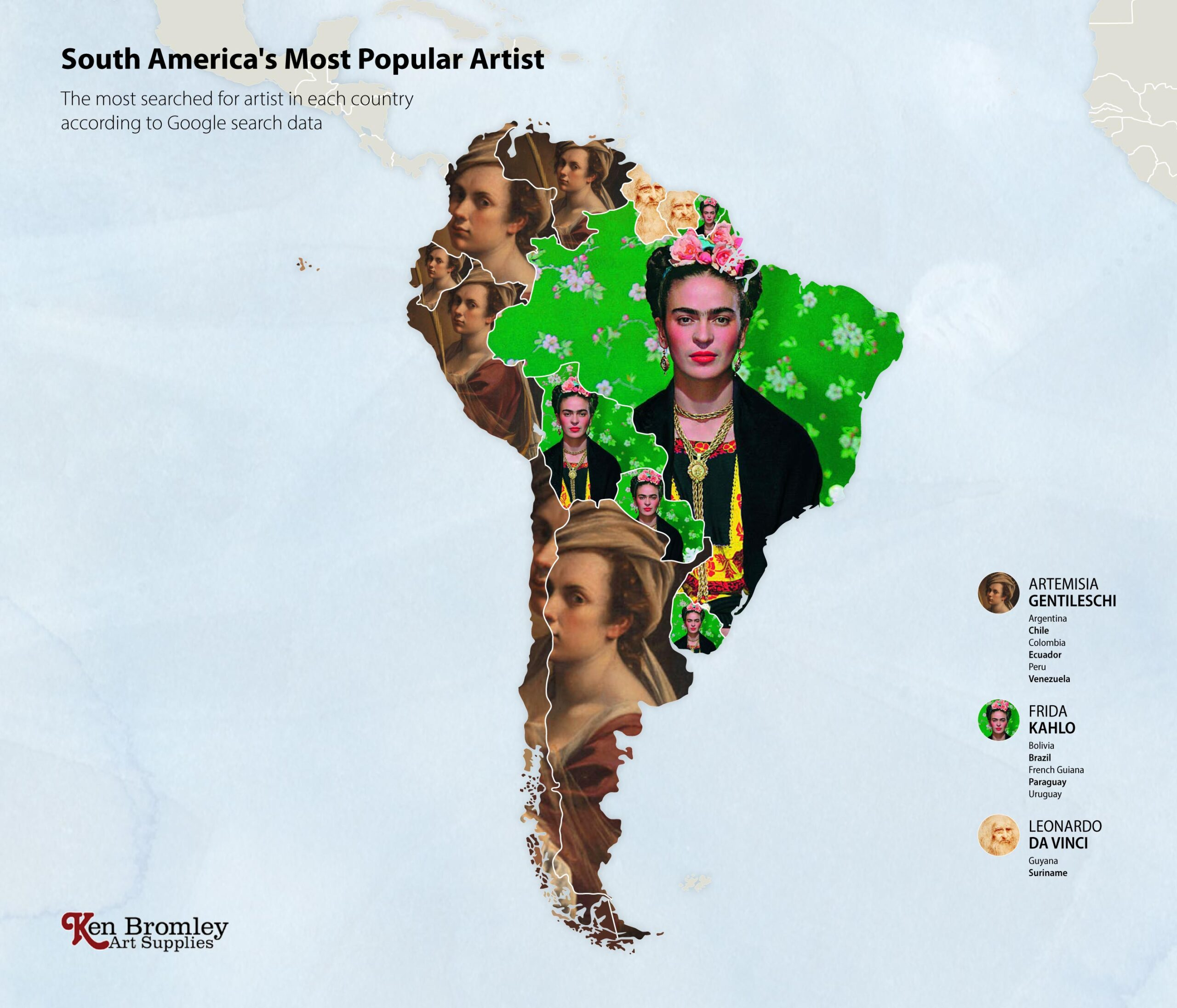 The most popular artists in South America