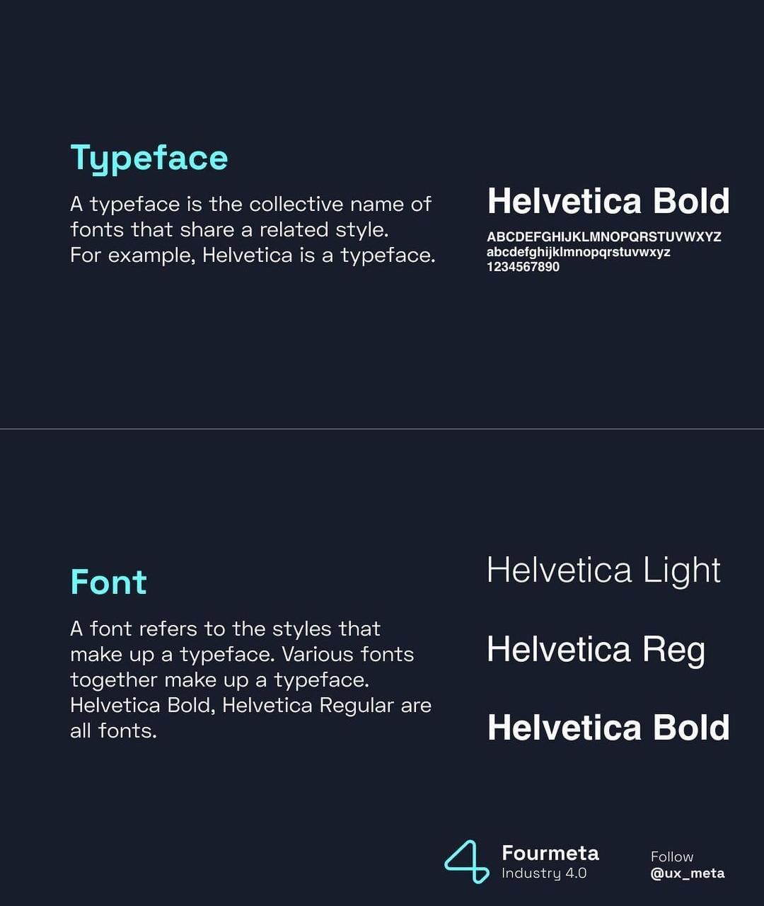 Typeface vs. Font - Design Terms Explained