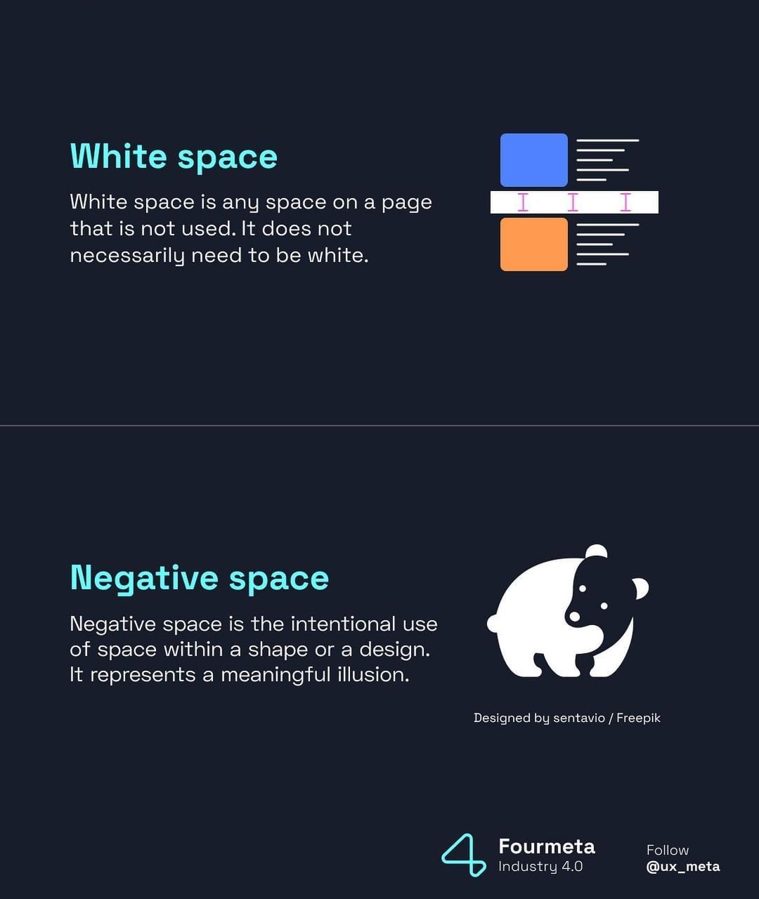 White Space vs. Negative Space - Design Terms Explained