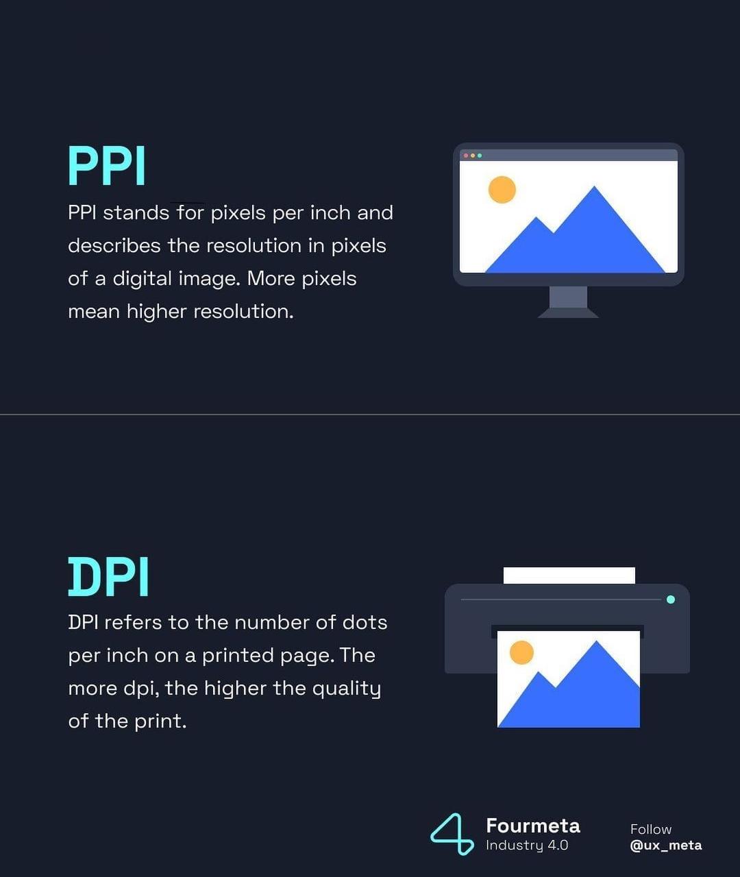 PPI vs. DPI - Design Terms Explained