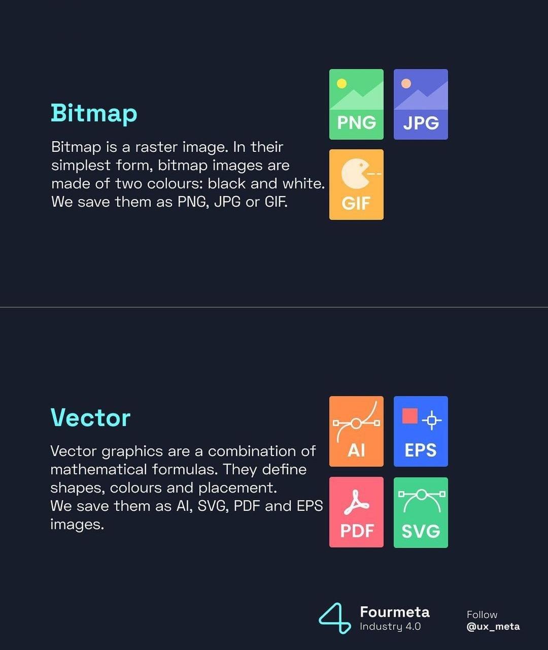 Bitmap vs. Vector - Design Terms Explained